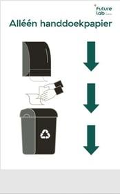 Voorbeeld functionele communicatie: Alleen handdoekpapier